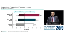 Image from the EASL livestream of Zobair Younossi presenting at The International Liver Congress.